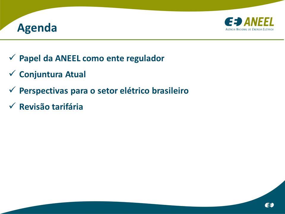 Agenda Papel da ANEEL como ente regulador Conjuntura Atual Perspectivas para o setor elétrico brasileiro Revisão tarifária