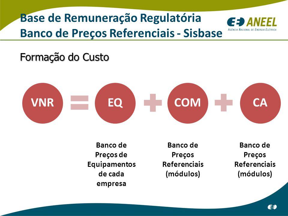 Base de Remuneração Regulatória Banco de Preços Referenciais - Sisbase Formação do Custo VNREQCOMCA Banco de Preços de Equipamentos de cada empresa Banco de Preços Referenciais (módulos)