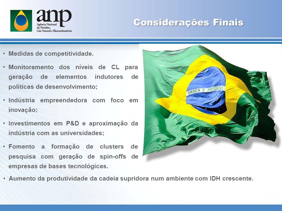 Considerações Finais Medidas de competitividade.