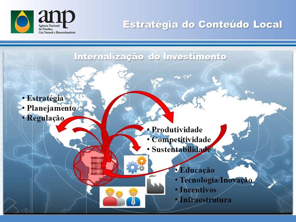 Estratégia Planejamento Regulação Educação Tecnologia/Inovação Incentivos Infraestrutura Internalização do Investimento Estratégia do Conteúdo Local Produtividade Competitividade Sustentabilidade