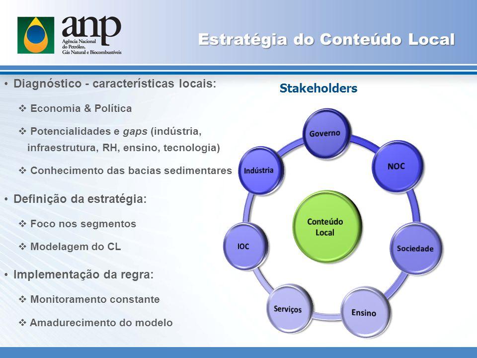 Compromisso de aquisição de bens e serviços locais em bases competitivas.