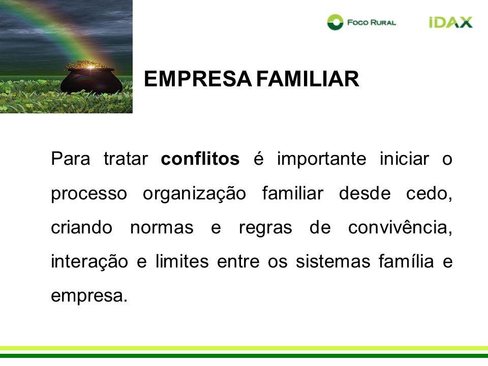 EMPRESA FAMILIAR Para tratar conflitos é importante iniciar o processo organização familiar desde cedo, criando normas e regras de convivência, interação e limites entre os sistemas família e empresa.