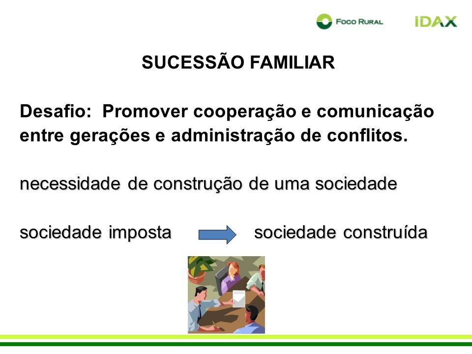 SUCESSÃO FAMILIAR Desafio: Promover cooperação e comunicação entre gerações e administração de conflitos.