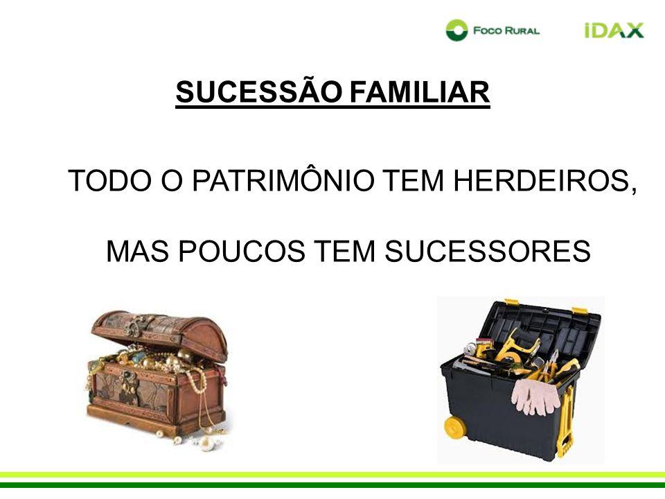TODO O PATRIMÔNIO TEM HERDEIROS, MAS POUCOS TEM SUCESSORES SUCESSÃO FAMILIAR