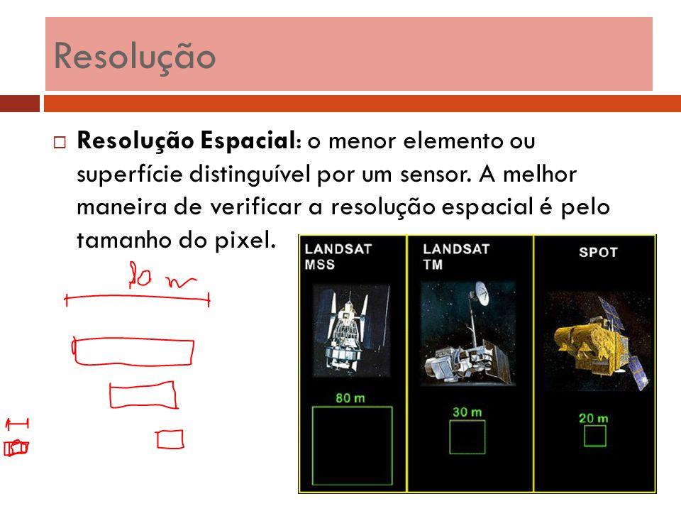 Resolução Espacial: o menor elemento ou superfície distinguível por um sensor. A melhor maneira de verificar a resolução espacial é pelo tamanho do