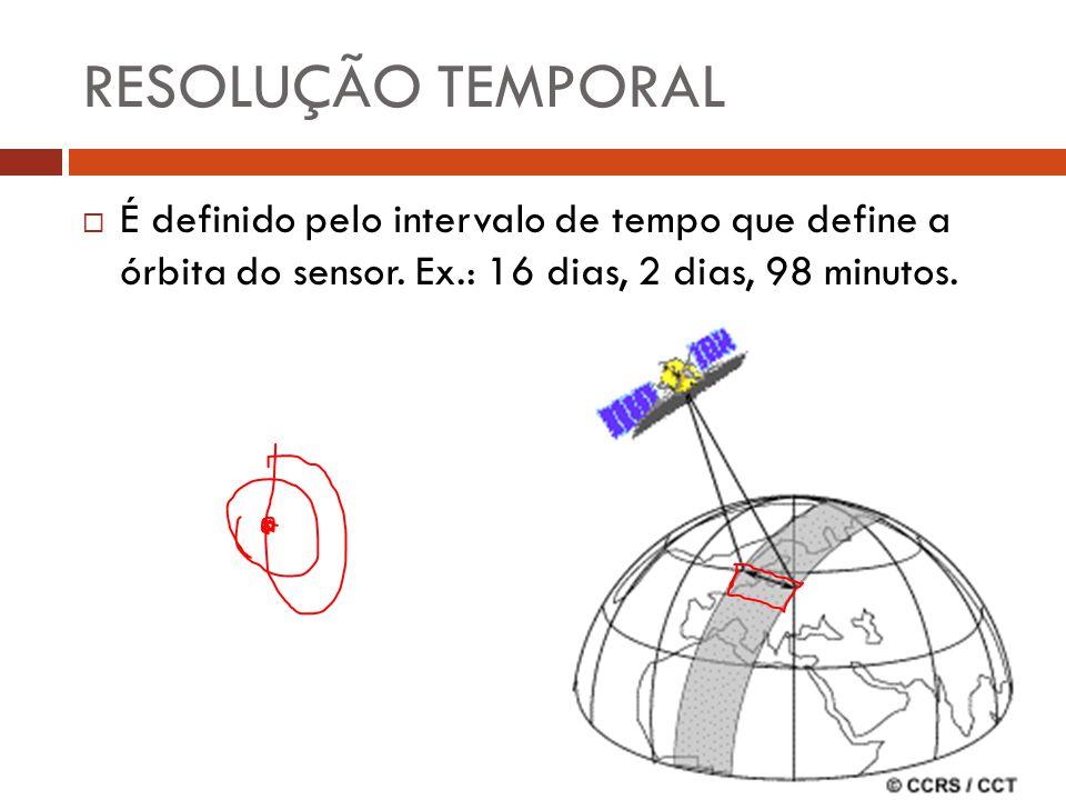  É definido pelo intervalo de tempo que define a órbita do sensor. Ex.: 16 dias, 2 dias, 98 minutos. RESOLUÇÃO TEMPORAL