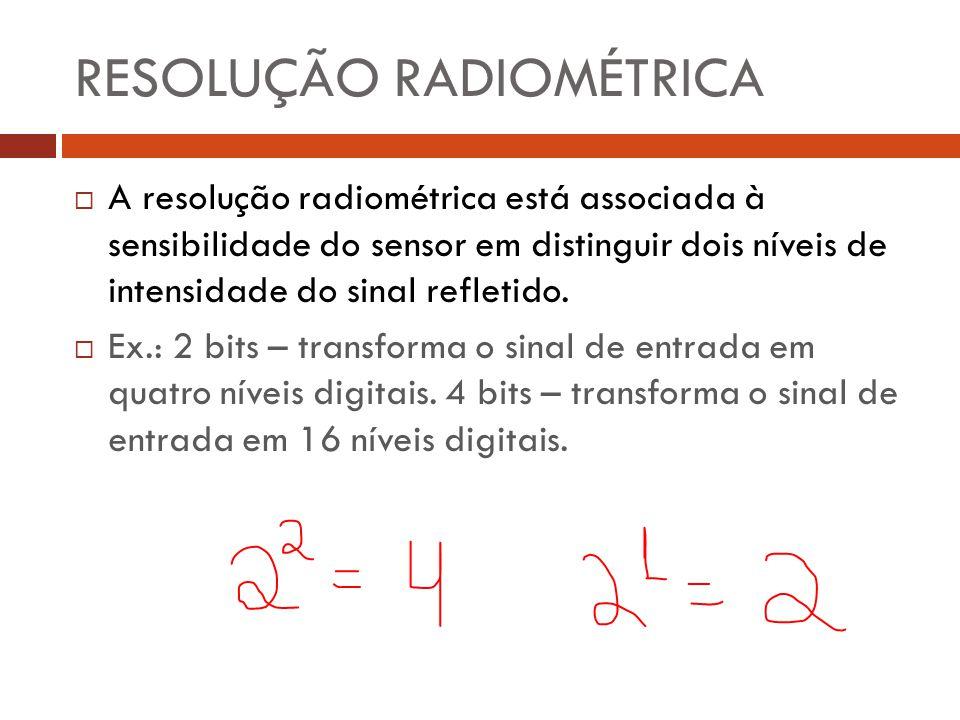  A resolução radiométrica está associada à sensibilidade do sensor em distinguir dois níveis de intensidade do sinal refletido.  Ex.: 2 bits – trans