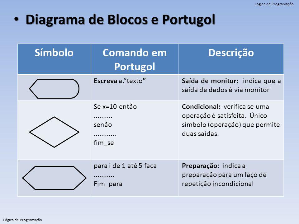 """Lógica de Programação Diagrama de Blocos e Portugol Diagrama de Blocos e Portugol SímboloComando em Portugol Descrição Escreva a,""""texto""""Saída de monit"""