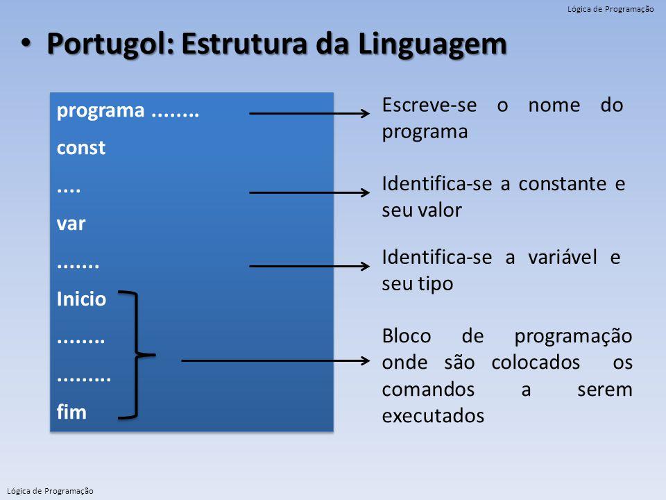 Lógica de Programação Portugol: Estrutura da Linguagem Portugol: Estrutura da Linguagem programa........ const.... var....... Inicio.................