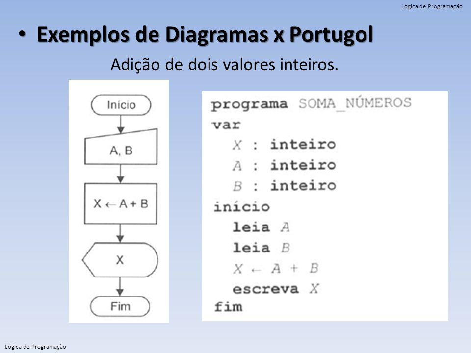 Lógica de Programação Exemplos de Diagramas x Portugol Exemplos de Diagramas x Portugol Adição de dois valores inteiros.