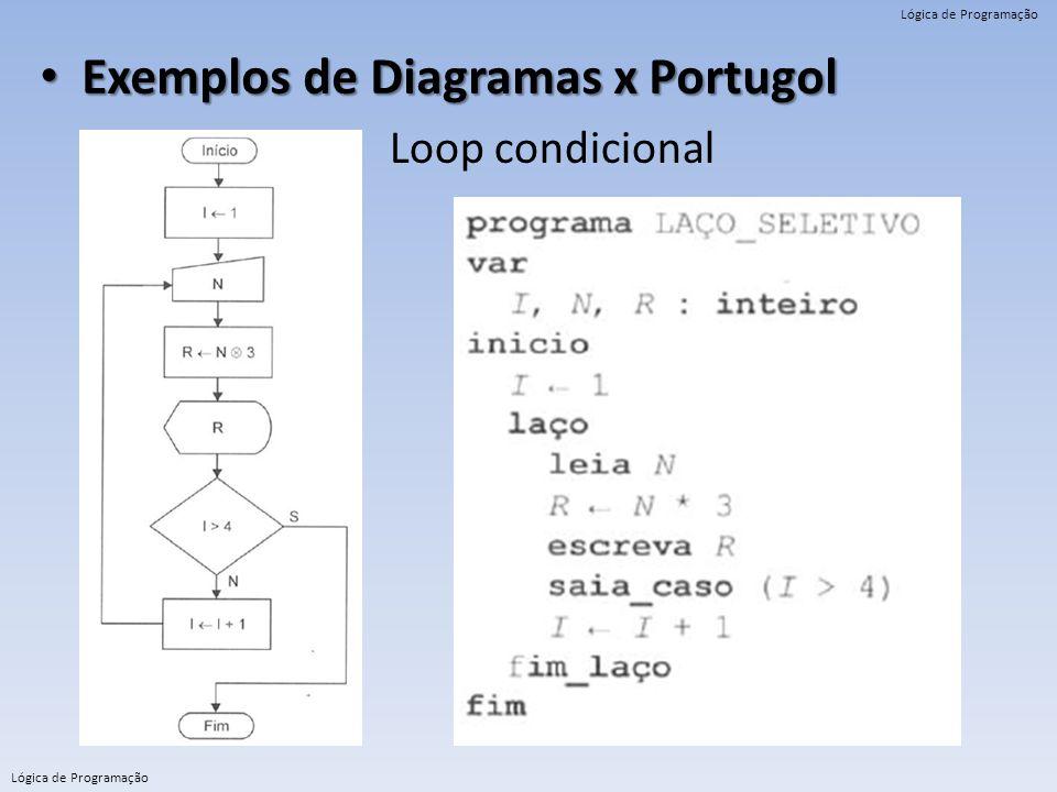 Lógica de Programação Exemplos de Diagramas x Portugol Exemplos de Diagramas x Portugol Loop condicional