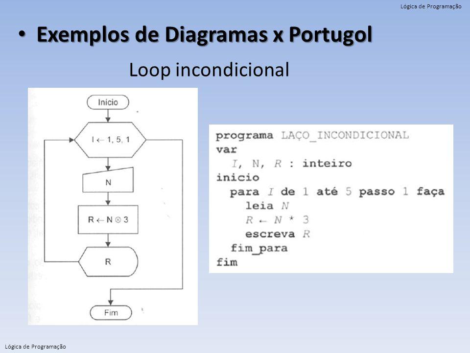 Lógica de Programação Exemplos de Diagramas x Portugol Exemplos de Diagramas x Portugol Loop incondicional