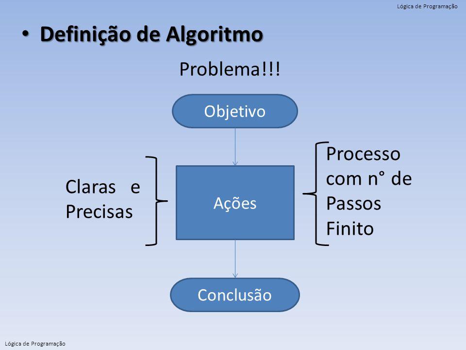 Lógica de Programação Definição de Algoritmo Definição de Algoritmo Objetivo Ações Conclusão Problema!!! Claras e Precisas Processo com n° de Passos F
