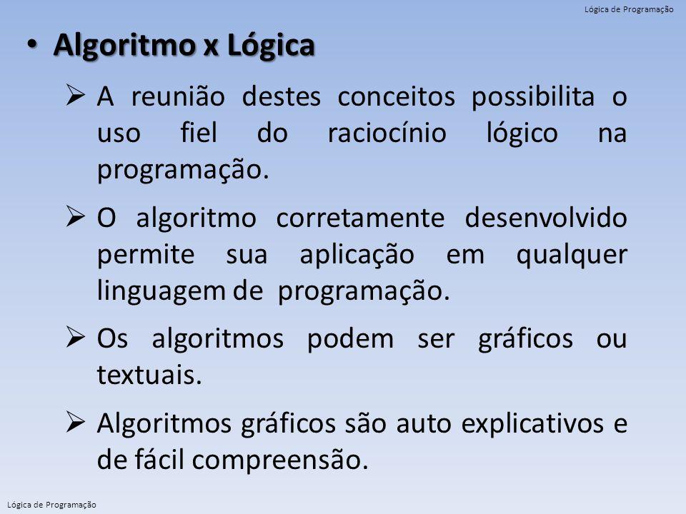 Lógica de Programação Algoritmo x Lógica Algoritmo x Lógica  A reunião destes conceitos possibilita o uso fiel do raciocínio lógico na programação. 