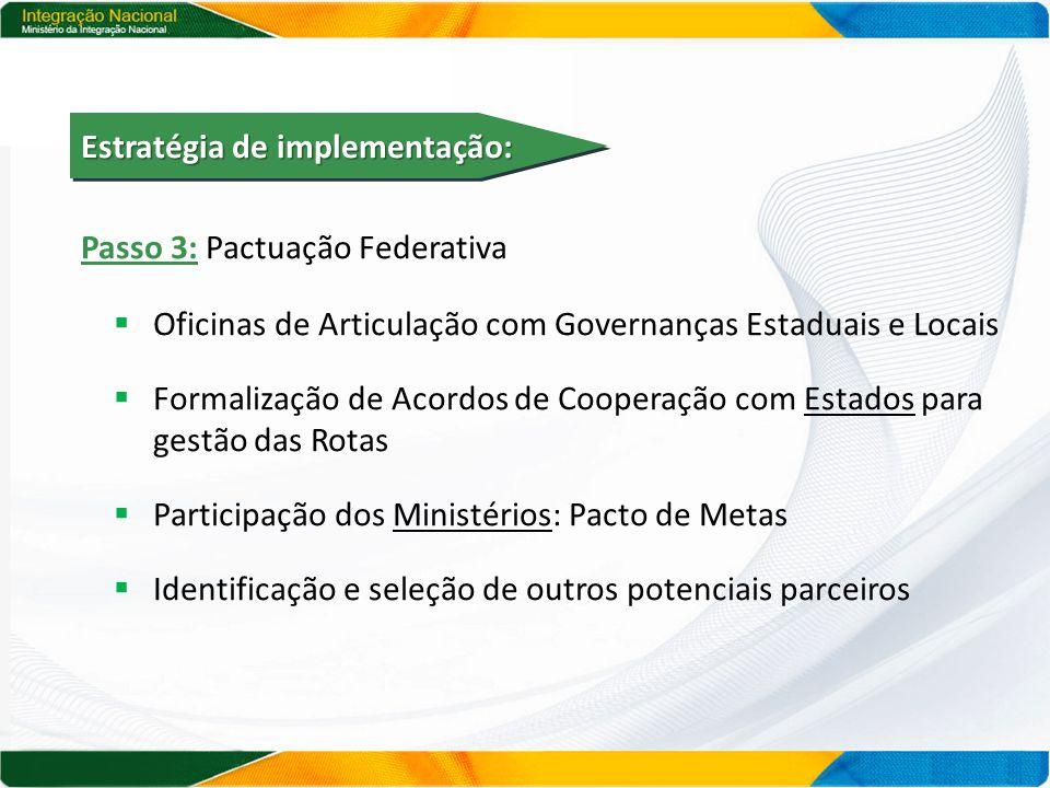Passo 3: Pactuação Federativa  Oficinas de Articulação com Governanças Estaduais e Locais  Formalização de Acordos de Cooperação com Estados para gestão das Rotas  Participação dos Ministérios: Pacto de Metas  Identificação e seleção de outros potenciais parceiros Estratégia de implementação: