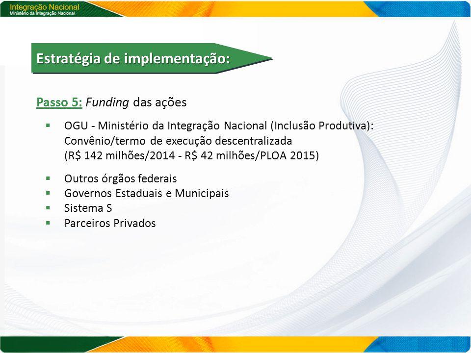 Passo 5: Funding das ações  OGU - Ministério da Integração Nacional (Inclusão Produtiva): Convênio/termo de execução descentralizada (R$ 142 milhões/2014 - R$ 42 milhões/PLOA 2015)  Outros órgãos federais  Governos Estaduais e Municipais  Sistema S  Parceiros Privados