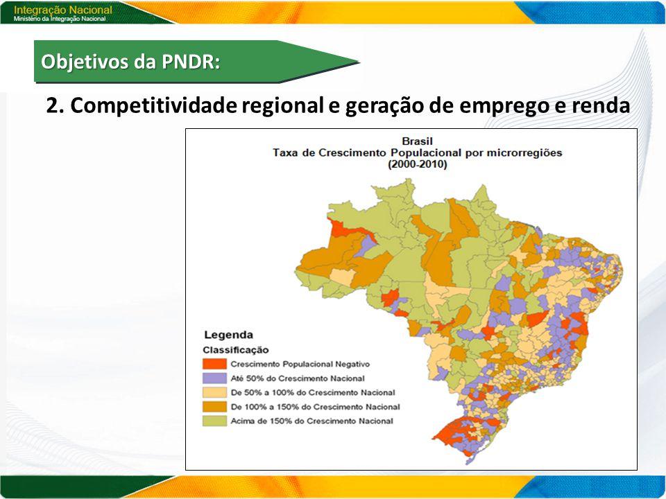 2. Competitividade regional e geração de emprego e renda Objetivos da PNDR: