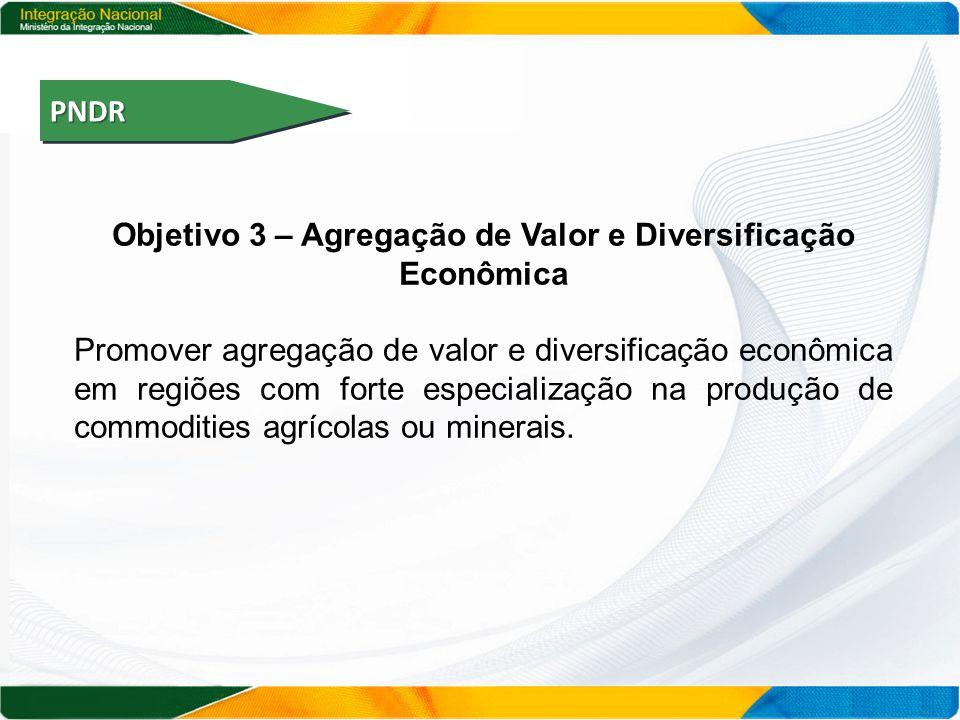 PNDRPNDR Objetivo 3 – Agregação de Valor e Diversificação Econômica Promover agregação de valor e diversificação econômica em regiões com forte especialização na produção de commodities agrícolas ou minerais.