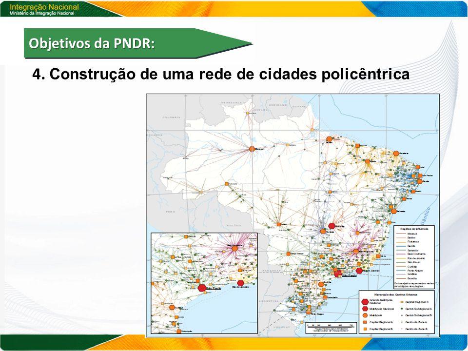4. Construção de uma rede de cidades policêntrica Objetivos da PNDR: