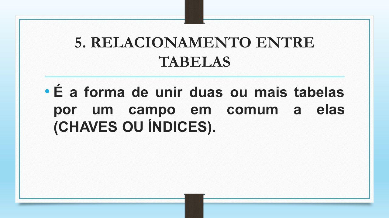 5. RELACIONAMENTO ENTRE TABELAS É a forma de unir duas ou mais tabelas por um campo em comum a elas (CHAVES OU ÍNDICES).