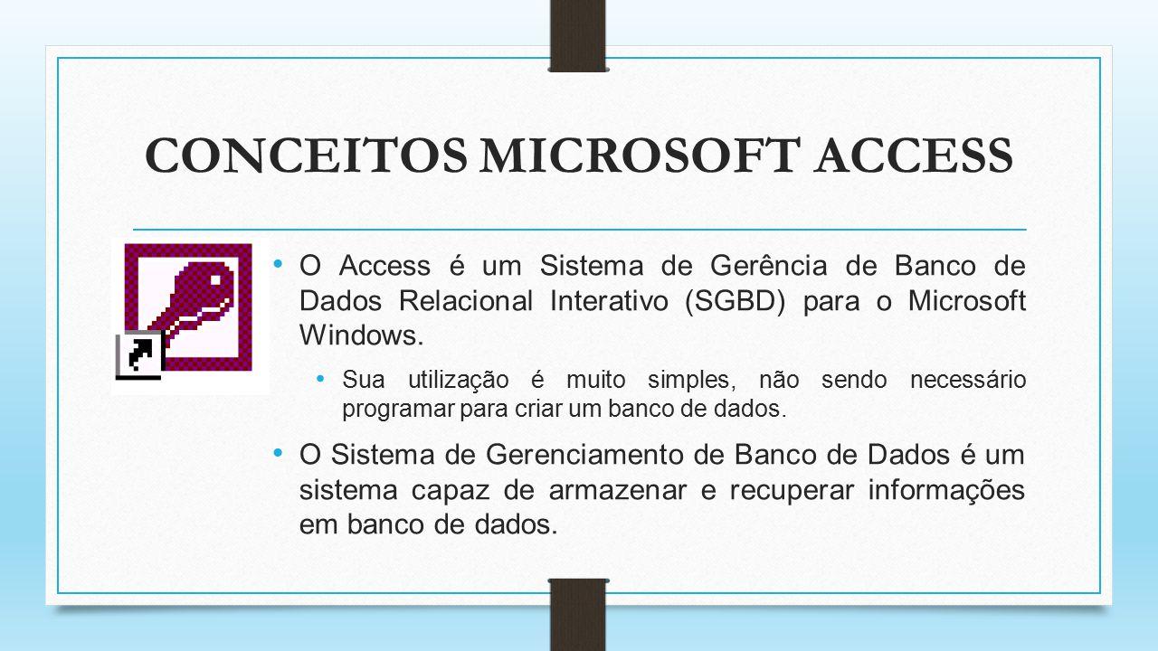 CONCEITOS MICROSOFT ACCESS O Access é um Sistema de Gerência de Banco de Dados Relacional Interativo (SGBD) para o Microsoft Windows. Sua utilização é