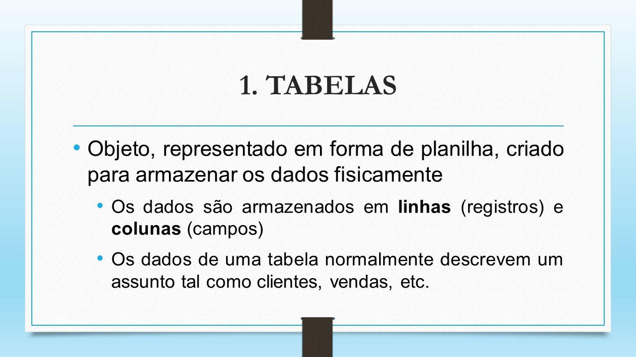 1. TABELAS Objeto, representado em forma de planilha, criado para armazenar os dados fisicamente Os dados são armazenados em linhas (registros) e colu