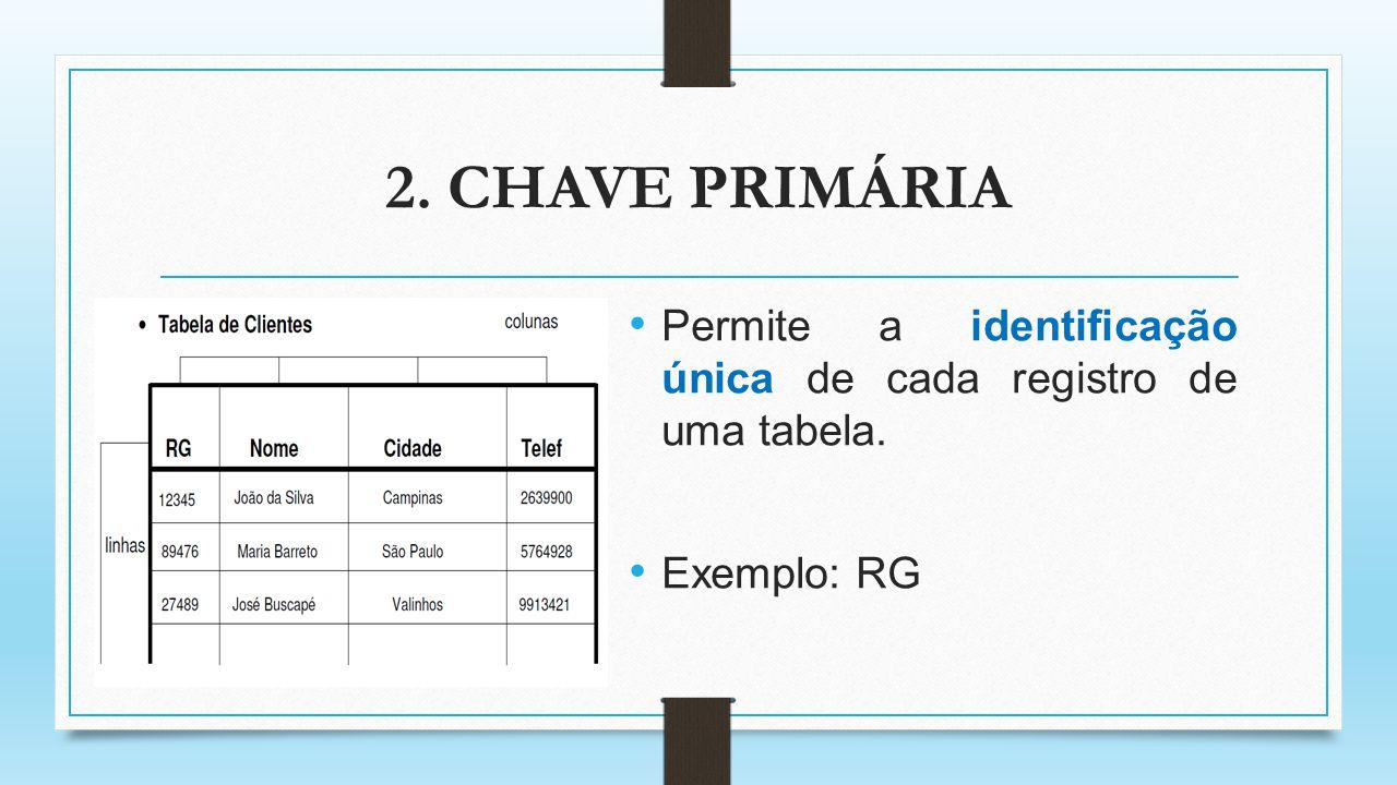 A MODELAGEM É COMPOSTA PELAS SEGUINTES ETAPAS: 1.Definição da finalidade do banco de dados 2.