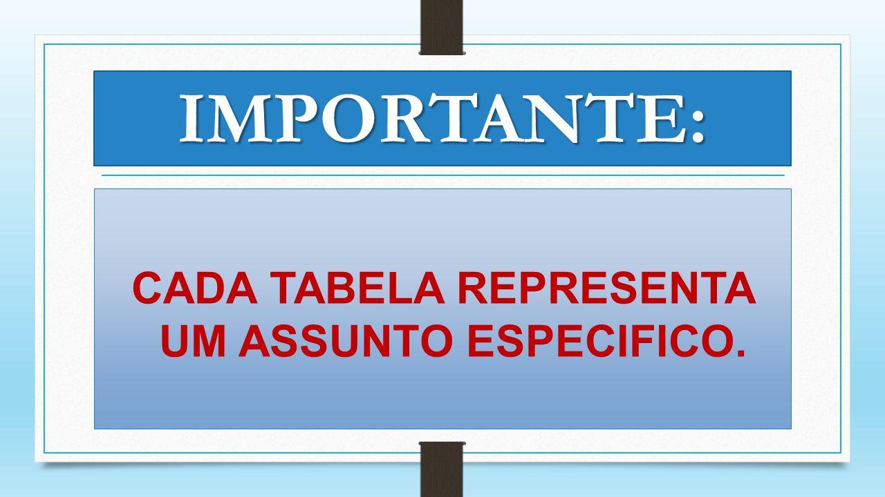 IMPORTANTE: CADA TABELA REPRESENTA UM ASSUNTO ESPECIFICO.