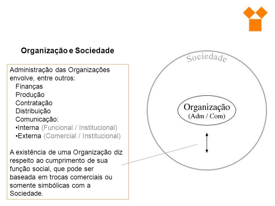Organização e Sociedade Administração das Organizações envolve, entre outros: Finanças Produção Contratação Distribuição Comunicação: Interna (Funcion