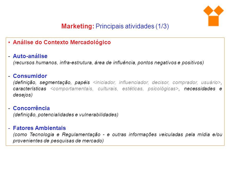 Marketing: Principais atividades (1/3) Análise do Contexto Mercadológico - Auto-análise (recursos humanos, infra-estrutura, área de influência, pontos