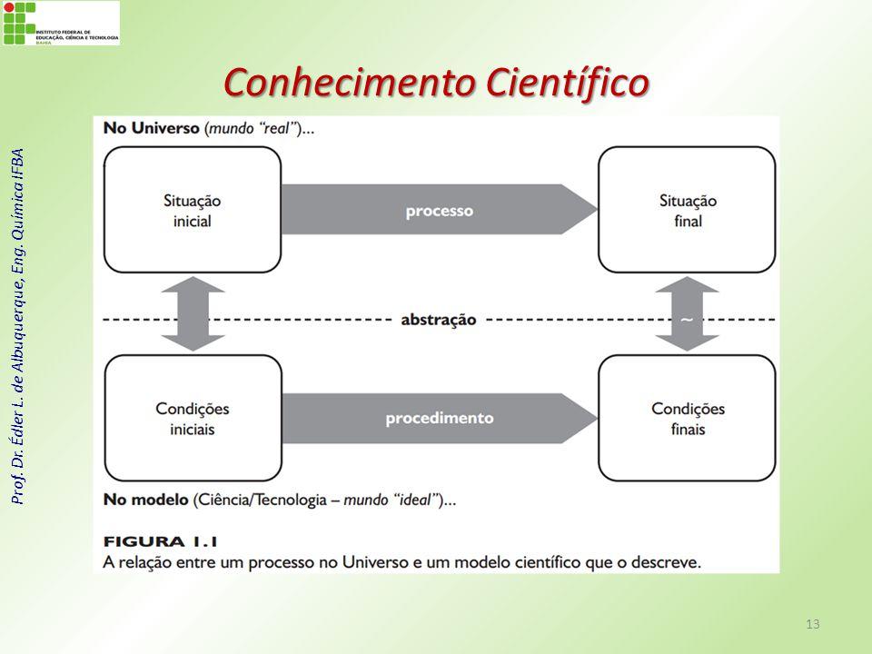 Prof. Dr. Édler L. de Albuquerque, Eng. Química IFBA Conhecimento Científico 13