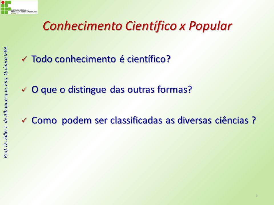 Prof. Dr. Édler L. de Albuquerque, Eng. Química IFBA Conhecimento Científico x Popular Todo conhecimento é científico? Todo conhecimento é científico?