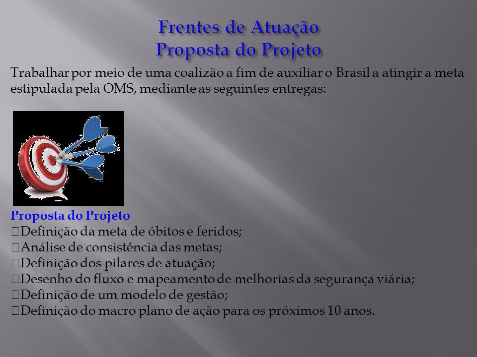 Trabalhar por meio de uma coalizão a fim de auxiliar o Brasil a atingir a meta estipulada pela OMS, mediante as seguintes entregas: Proposta do Projet