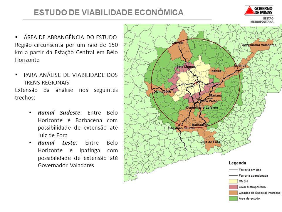  ÁREA DE ABRANGÊNCIA DO ESTUDO Região circunscrita por um raio de 150 km a partir da Estação Central em Belo Horizonte  PARA ANÁLISE DE VIABILIDADE