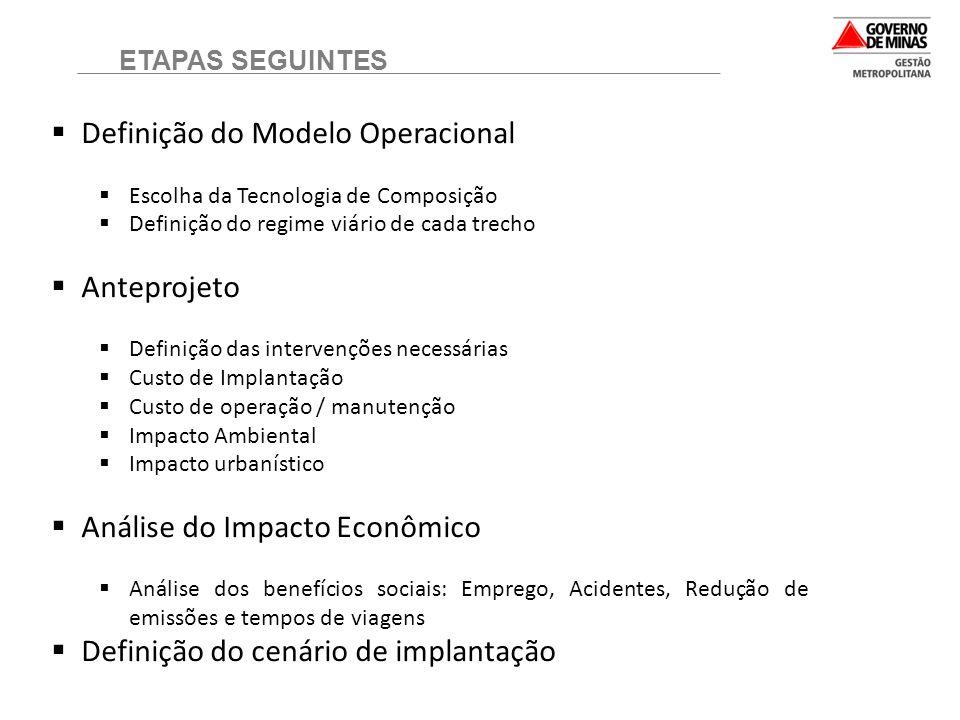  Definição do Modelo Operacional  Escolha da Tecnologia de Composição  Definição do regime viário de cada trecho  Anteprojeto  Definição das inte