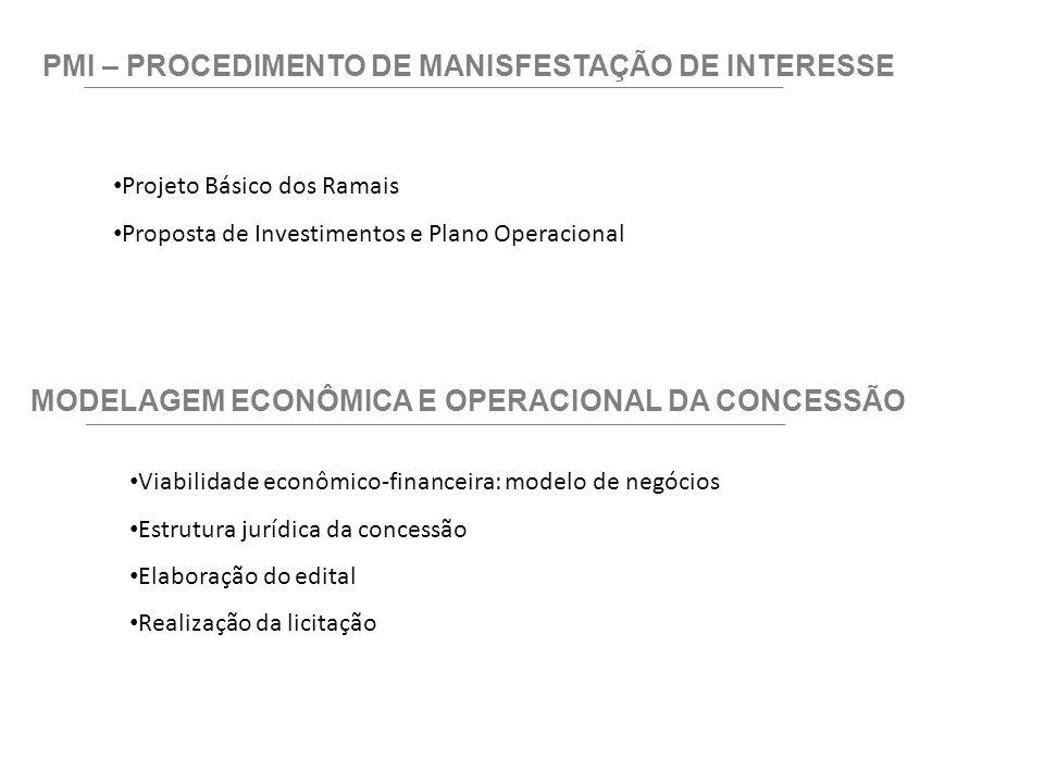 PMI – PROCEDIMENTO DE MANISFESTAÇÃO DE INTERESSE Projeto Básico dos Ramais Proposta de Investimentos e Plano Operacional MODELAGEM ECONÔMICA E OPERACI