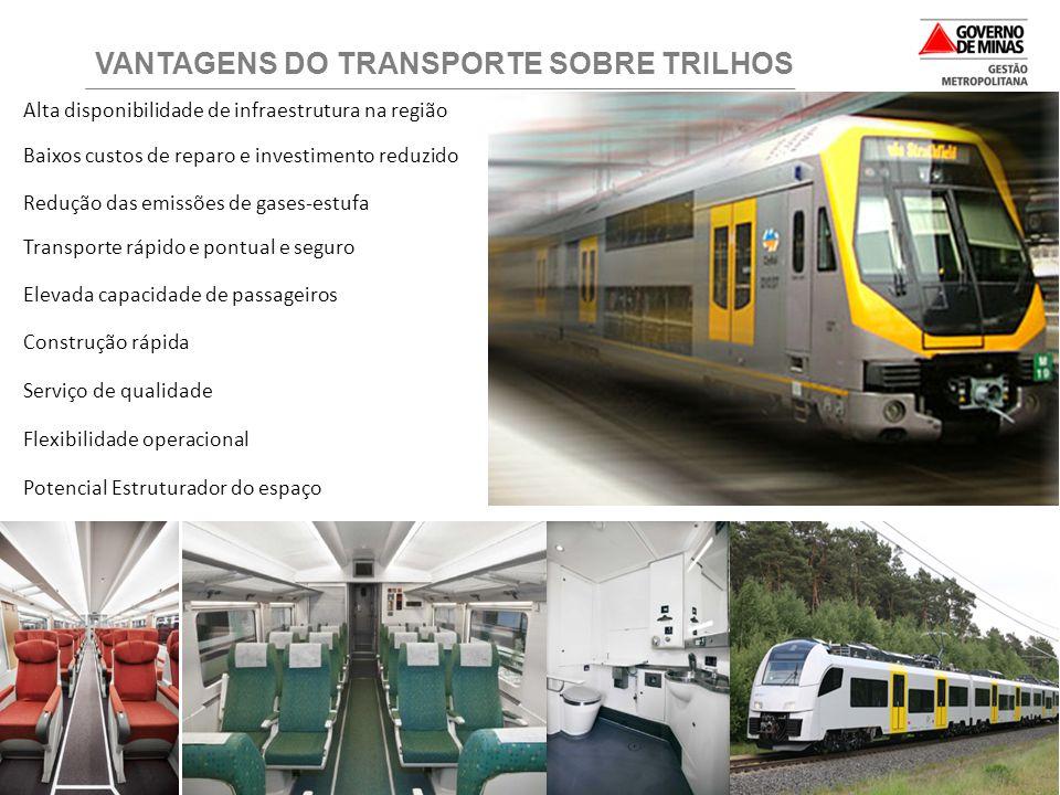 Redes de transporte de alta capacidade são um dos principais elementos estruturadores do espaço urbano, essenciais para a conformação da rede de centralidades da RMBH.