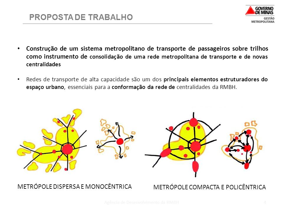 Redes de transporte de alta capacidade são um dos principais elementos estruturadores do espaço urbano, essenciais para a conformação da rede de centr