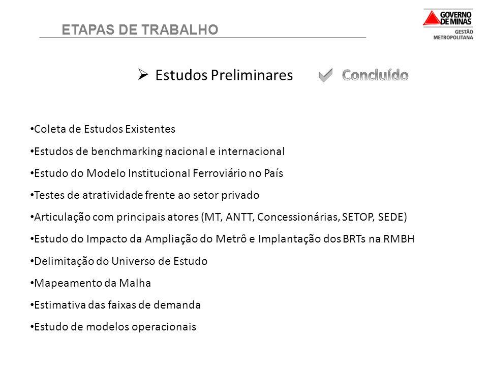 MAPEAMENTO DA MALHA  A rede passa por 21 dos 34 municípios da região  Extensão aprox.