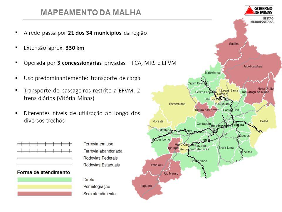 MAPEAMENTO DA MALHA  A rede passa por 21 dos 34 municípios da região  Extensão aprox. 330 km  Operada por 3 concessionárias privadas – FCA, MRS e E