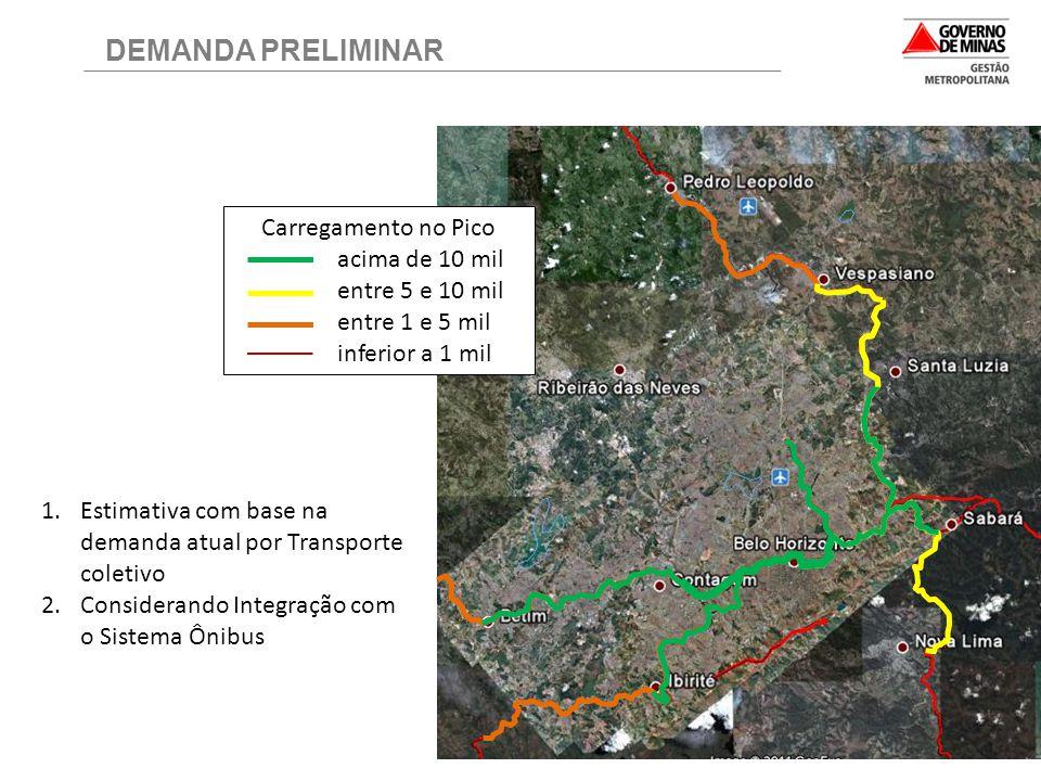 1.Estimativa com base na demanda atual por Transporte coletivo 2.Considerando Integração com o Sistema Ônibus Carregamento no Pico acima de 10 mil ent