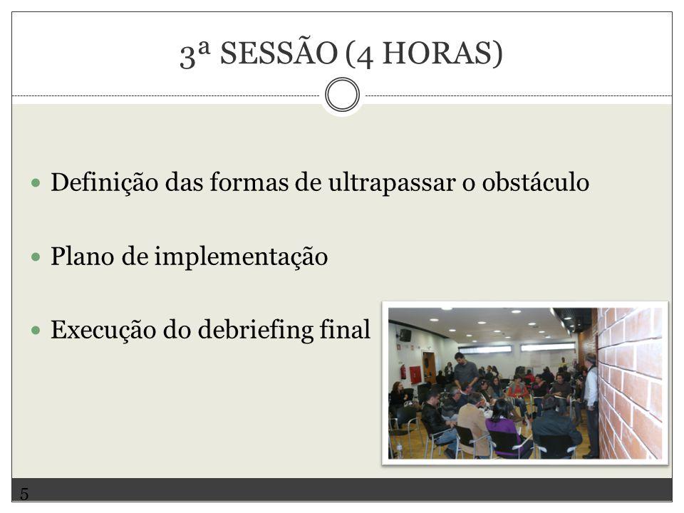 3ª SESSÃO (4 HORAS) Definição das formas de ultrapassar o obstáculo Plano de implementação Execução do debriefing final 5