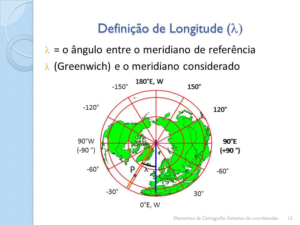 Definição de Longitude (  Elementos da Cartografia: Sistemas de coordenadas12 = o ângulo entre o meridiano de referência (Greenwich) e o meridiano considerado 90°E (+90 °) 120° 150° P 180°E, W 0°E, W 90°W (-90 °) -120° -30° -60° -150° 30° -60° 90°E (+90 °) 120° 150° 180°E, W