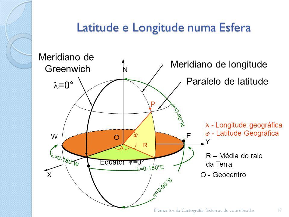 Elementos da Cartografia: Sistemas de coordenadas13 Latitude e Longitude numa Esfera Meridiano de Greenwich  X Y N E W   =0-90°S P O R =0-180°E  =0-90°N =0° Equator =0° =0-180°W O - Geocentro Meridiano de longitude Paralelo de latitude - Longitude geográfica  - Latitude Geográfica R – Média do raio da Terra