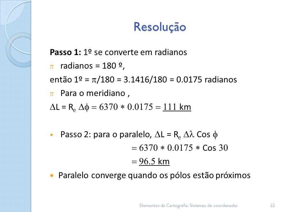 Resolução Passo 1: 1º se converte em radianos  radianos = 180 º, então 1º =  /180 = 3.1416/180 = 0.0175 radianos  Para o meridiano,  L = R e  km Passo 2: para o paralelo,  L = R e  Cos   Cos   km Paralelo converge quando os pólos estão próximos Elementos da Cartografia: Sistemas de coordenadas22