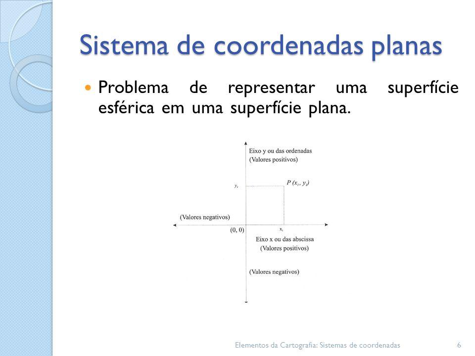 Sistema de coordenadas planas Problema de representar uma superfície esférica em uma superfície plana.