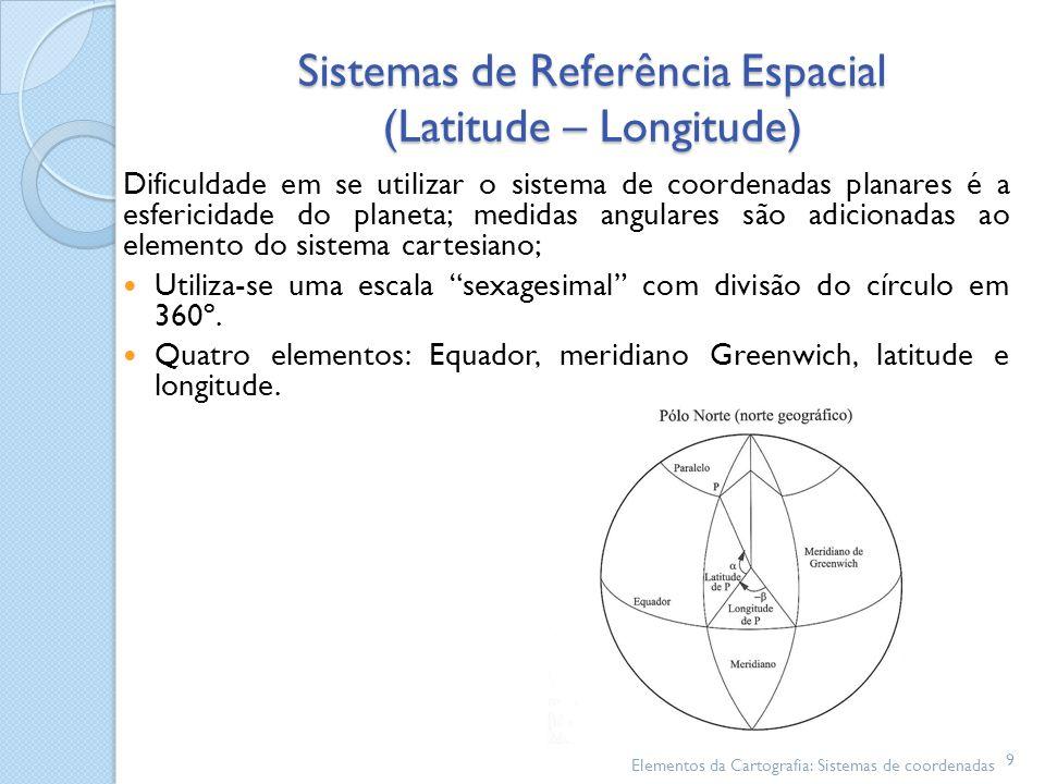 Sistemas de Referência Espacial (Latitude – Longitude) Elementos da Cartografia: Sistemas de coordenadas 9 Dificuldade em se utilizar o sistema de coordenadas planares é a esfericidade do planeta; medidas angulares são adicionadas ao elemento do sistema cartesiano; Utiliza-se uma escala sexagesimal com divisão do círculo em 360º.