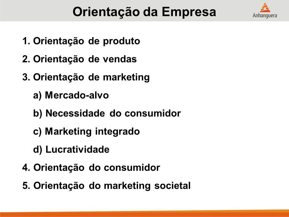 1.Orientação de produto 2.Orientação de vendas 3.Orientação de marketing a) Mercado-alvo b) Necessidade do consumidor c) Marketing integrado d) Lucratividade 4.