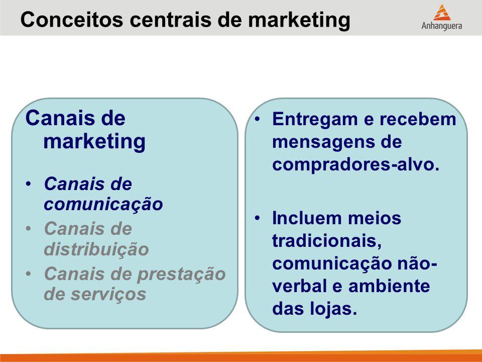 Canais de marketing Canais de comunicação Canais de distribuição Canais de prestação de serviços Entregam e recebem mensagens de compradores-alvo.