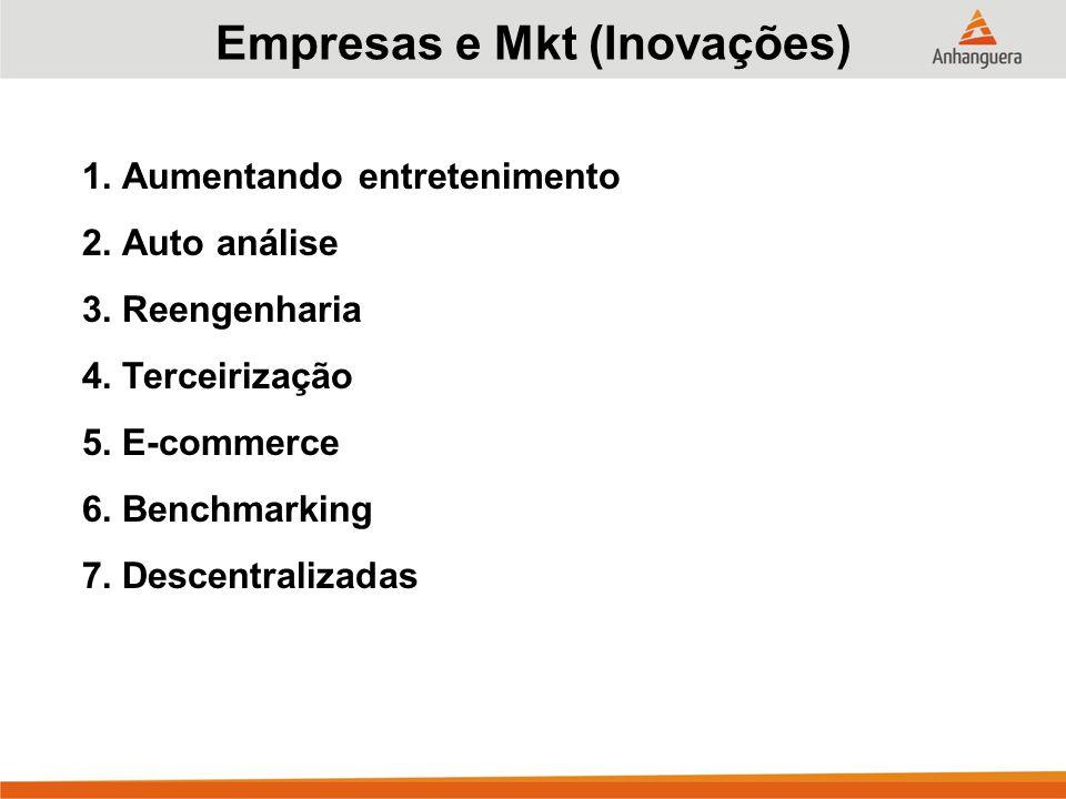 1.Aumentando entretenimento 2.Auto análise 3.Reengenharia 4.Terceirização 5.E-commerce 6.Benchmarking 7.Descentralizadas Empresas e Mkt (Inovações)